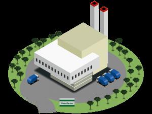 産業廃棄物 処理場